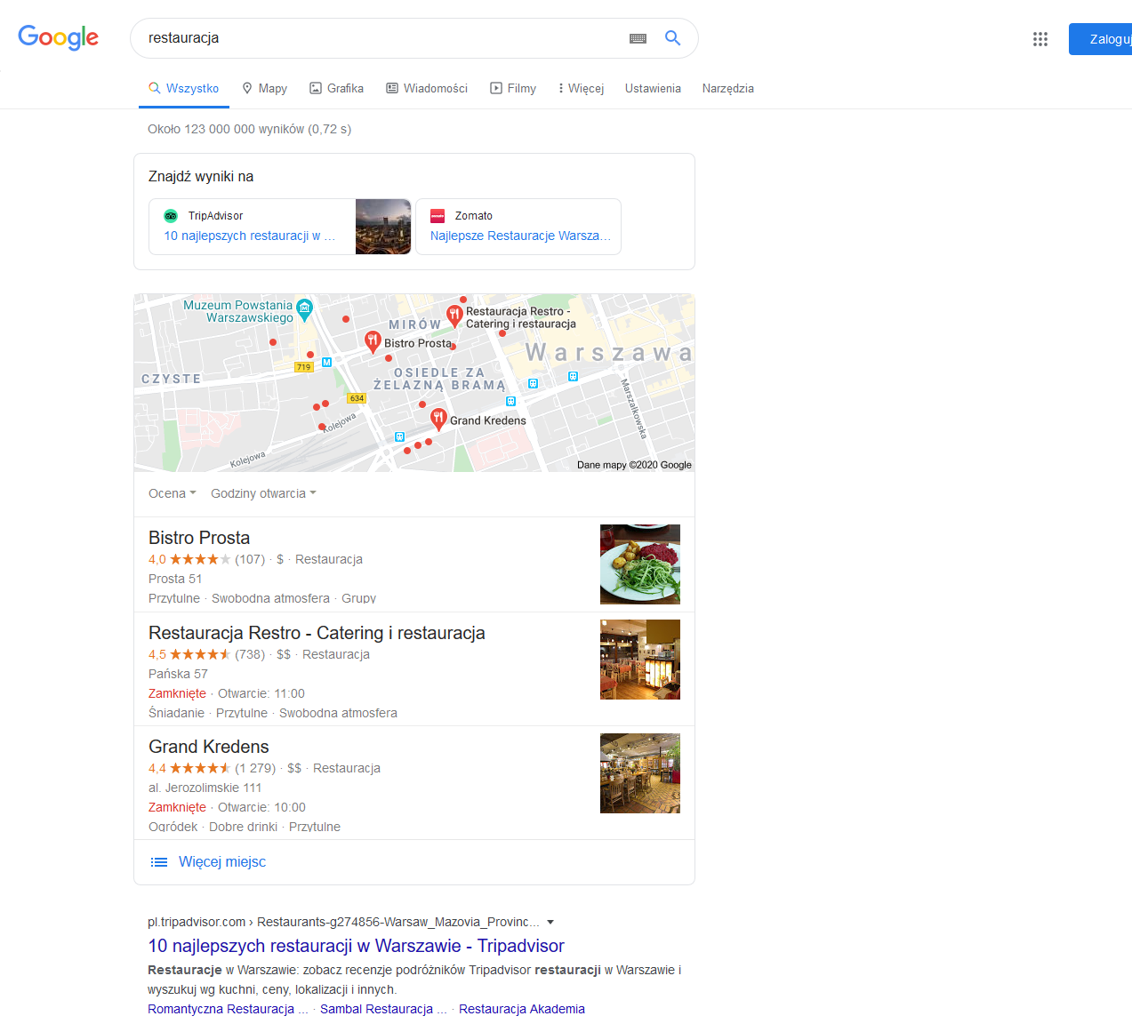Google my business restauracje