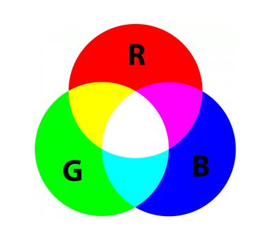 kolory rgb
