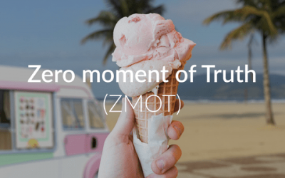Zero moment of Truth (ZMOT)